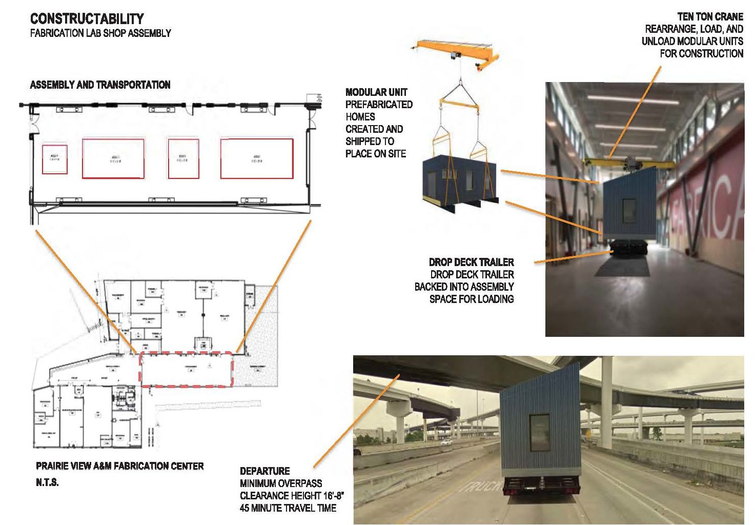 Plete The Munity Housing And Urban Design Petition Winners. Prefabrication Strategy From Winning Entry By The Pvamu Team. Wiring. Thomas Mobile Homes Construction Diagrams At Scoala.co